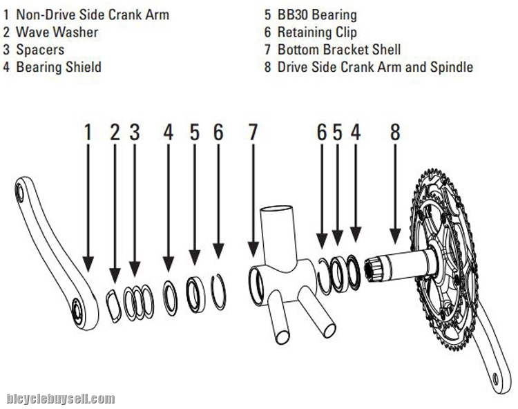 bb24 24mm standard bottom bracket wave washer    spacer kit